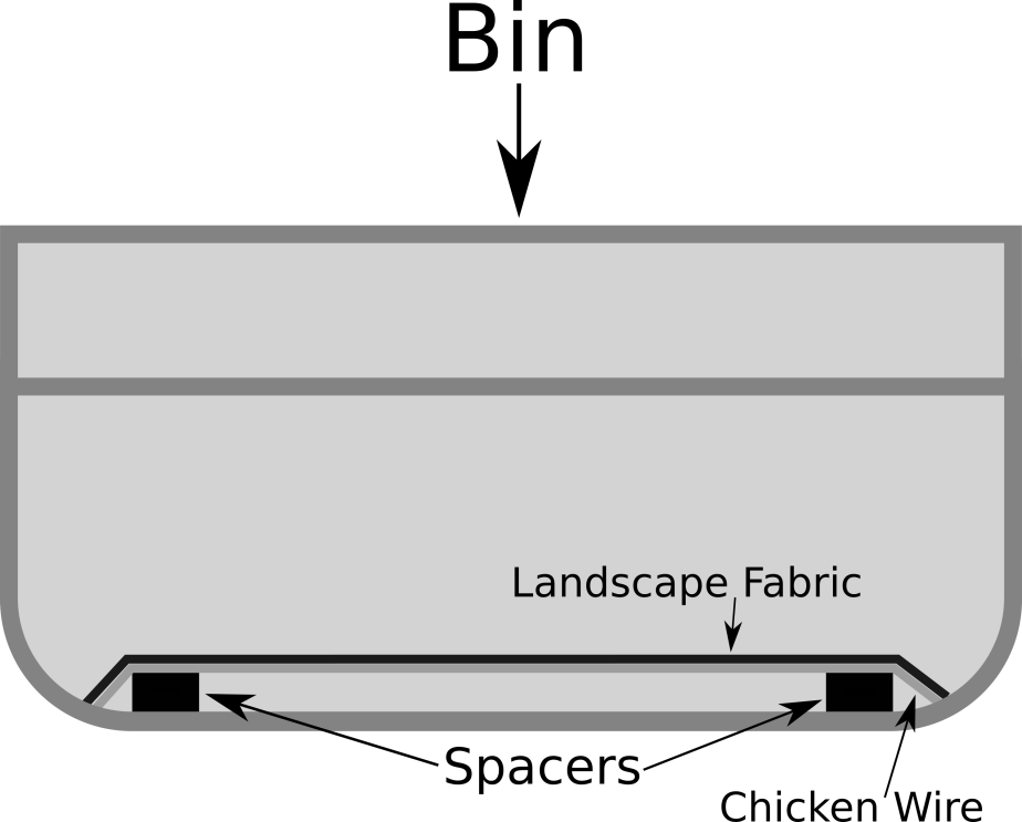 Side view of bin.